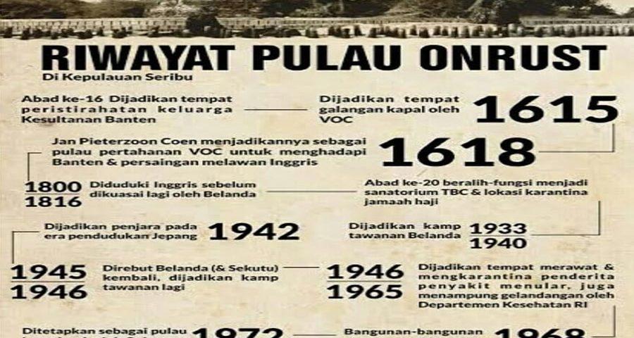 fakta Pulau Onrust