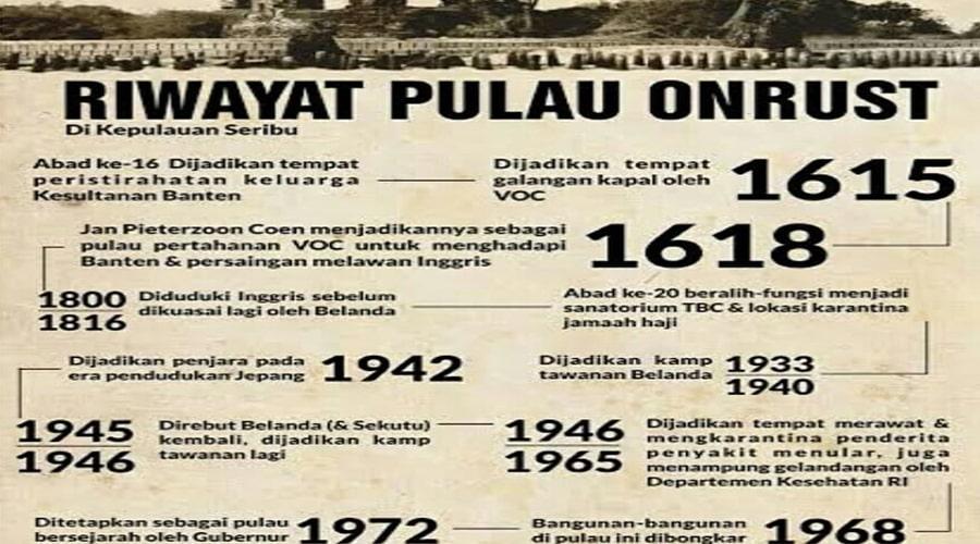 sejarah pulau ondrus